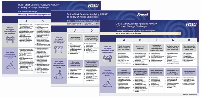 Prosci-ADKAR-Quick-Start-Guides